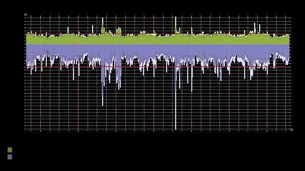 graphweekly_bandwidth318020.png
