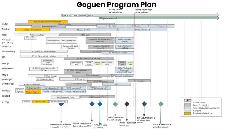 goguenprogramplan.png
