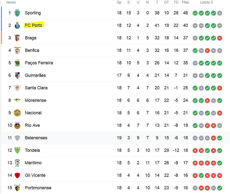 portugiesische-liga.JPG