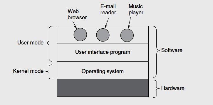 kernel_user_modefff.jpg