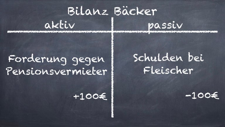 Bilanz Bäcker.001.jpeg