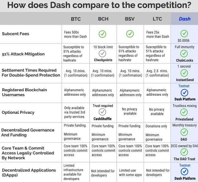 dash competition 2020.JPG