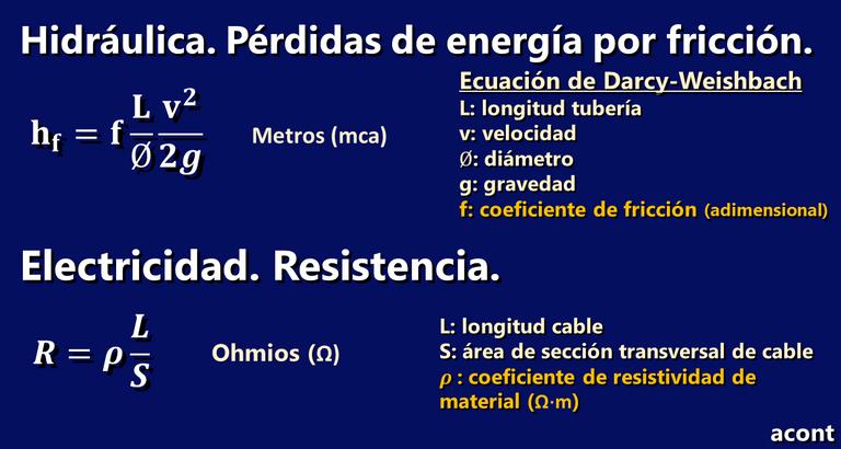 analogia resistencia ohm perdidas hidraulica.png