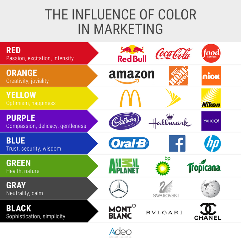 The Influence of Color in Marketing.png
