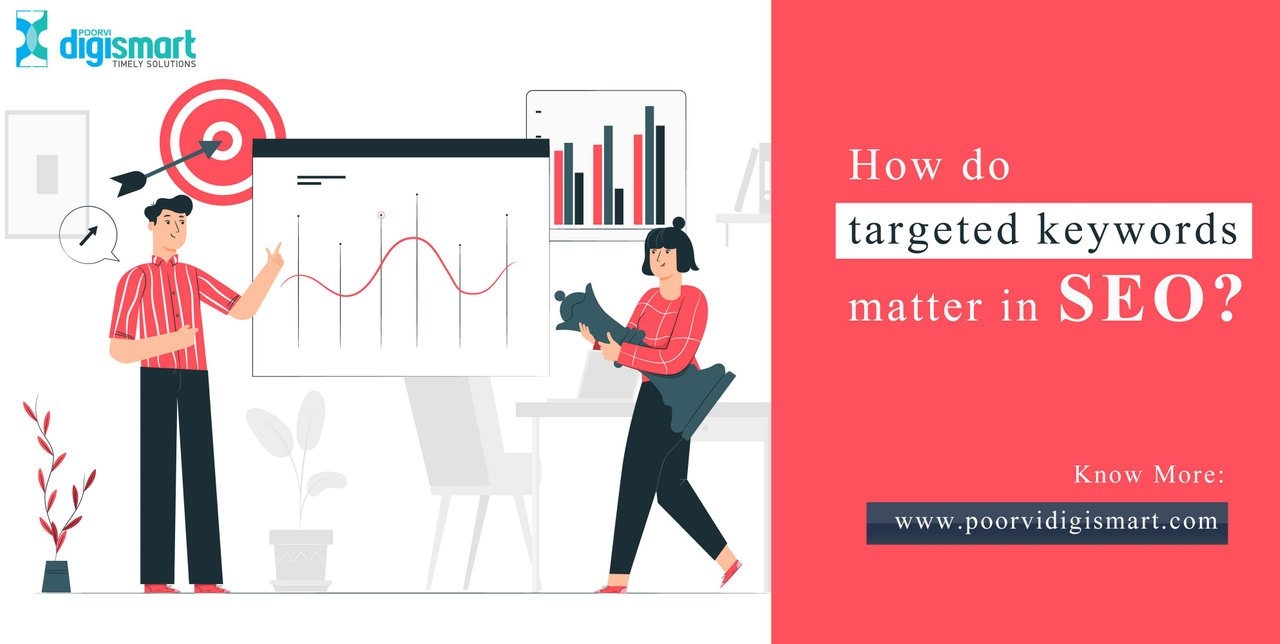 How do targeted keywords matter in SEO?