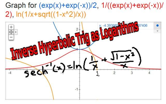 Inverse Hyperbolic Trig to Logarithms  inverse sechx.jpeg