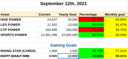 MyHiveGoals20210912.png