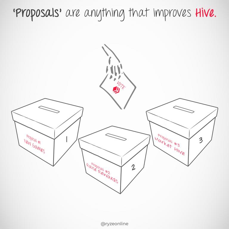 HiveBasic_210_Proposals.png