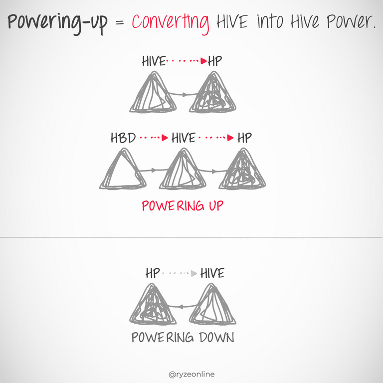 HiveBasic_190_Power-Up.png