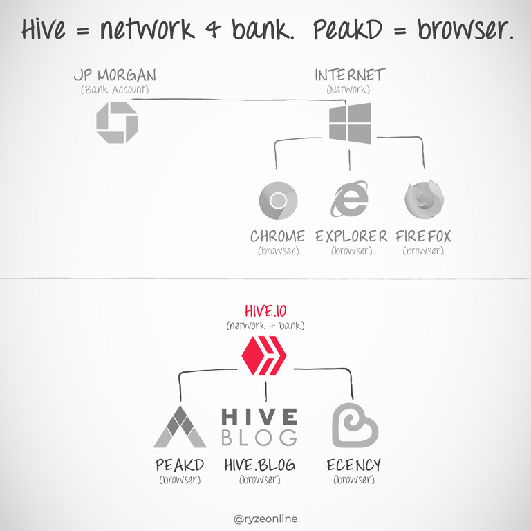 HiveBasic_060_Windows_Example.png