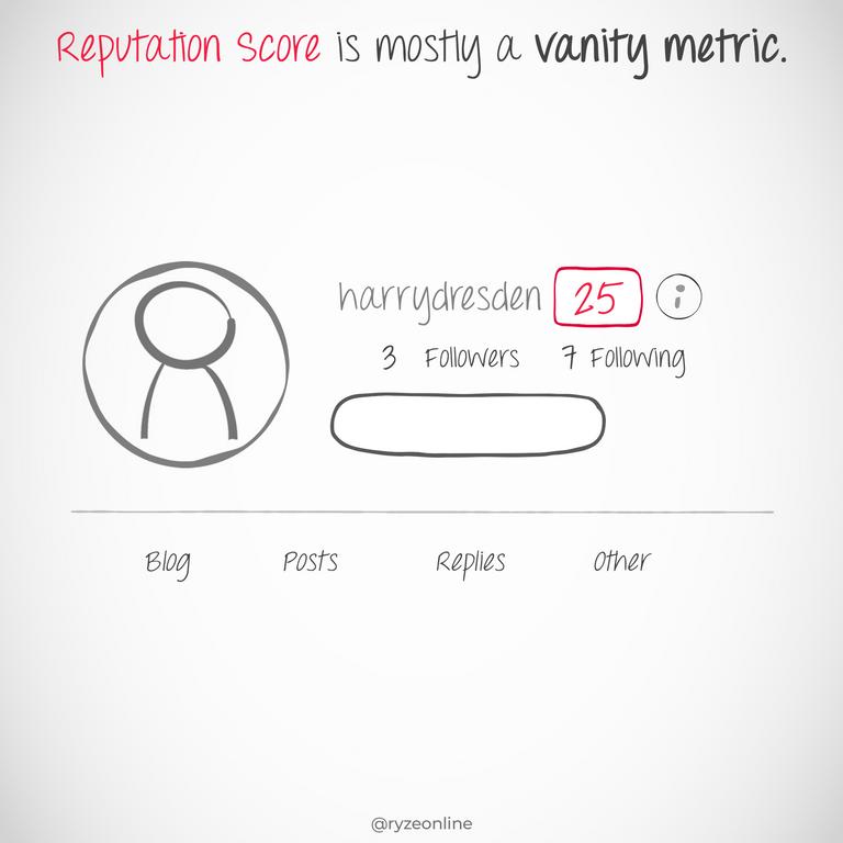 HiveBasic_140_Reputation_Score.png