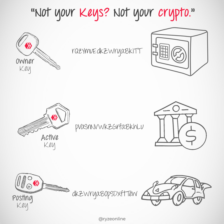 HiveBasic_050_Keys_Explained.png
