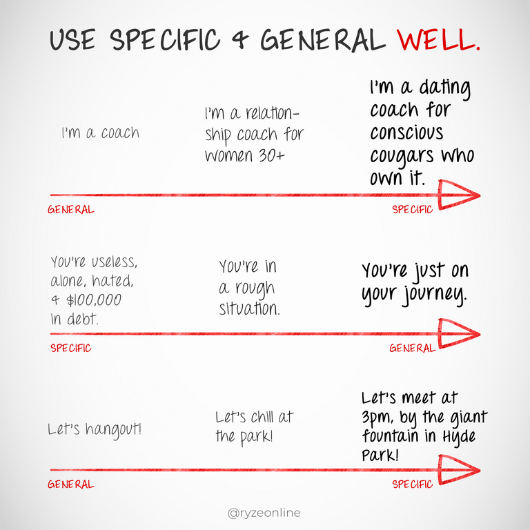 096_General_Vs_SpecificB.png