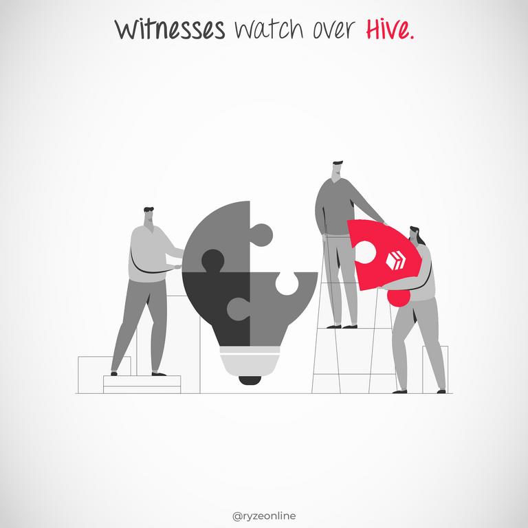 HiveBasic_220_Witnesses.png