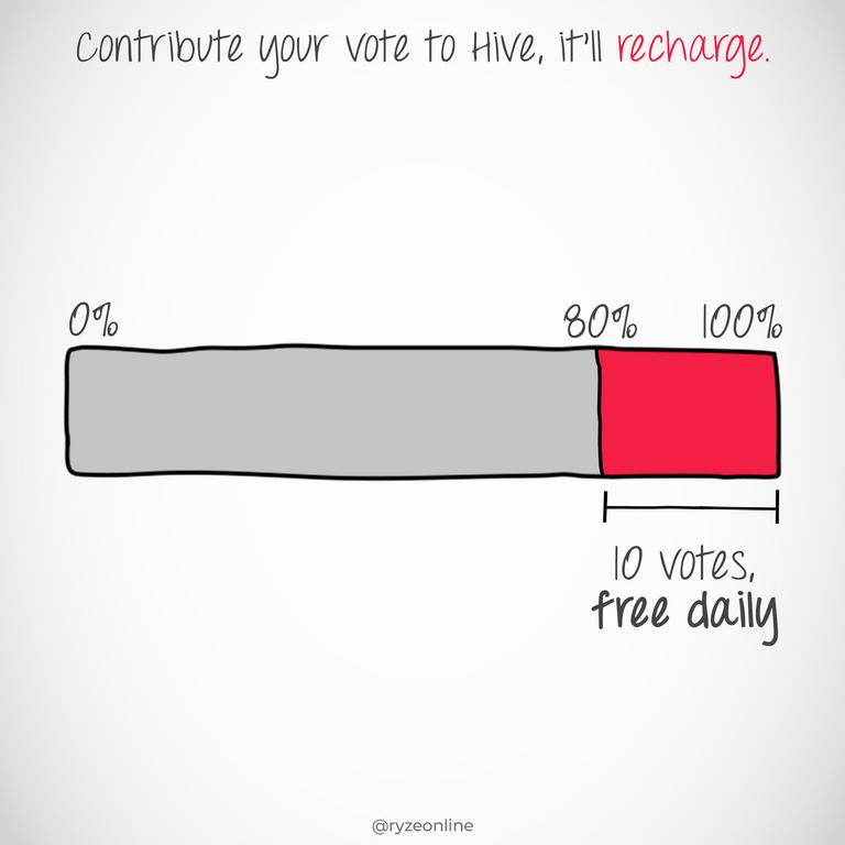 HiveBasic_170_Eighty-Percent-Free.png