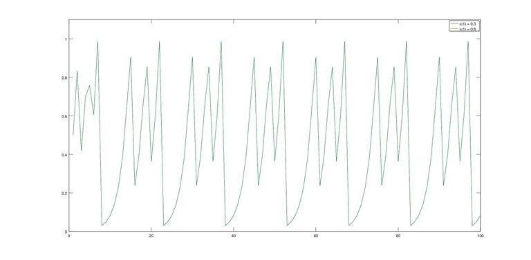 Figure 5b. x-0.3 0.8 and c-0.6.jpg