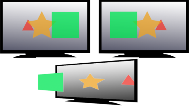 Figure 2. Preception in Stereo3D.png