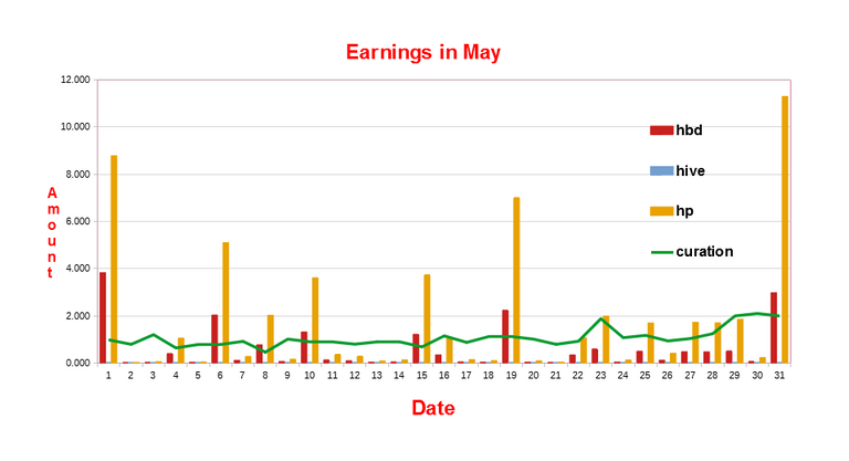 earnings chart.png