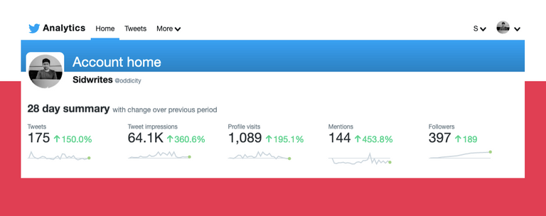 TwitterGrowth.png