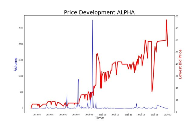 200212_alpha.jpg