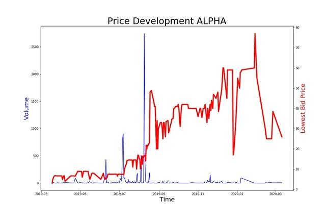 200312_alpha.jpg