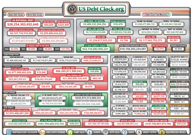 US Debt clock.png