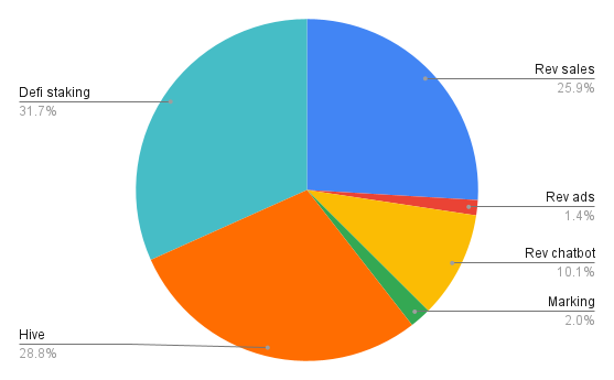 chart (21).png
