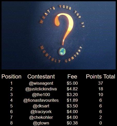 June top3 table final.jpg