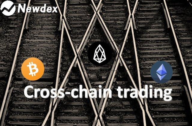 Cross chain trading_jpeg.jpg