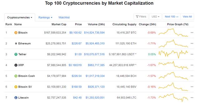 Crypto Market Price.PNG