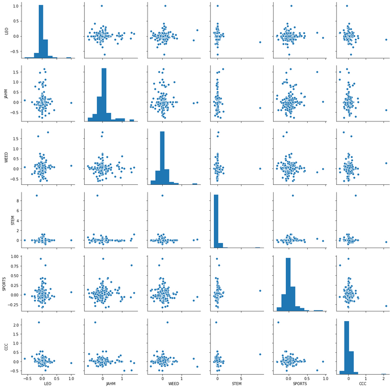 200115_pairplot_special.png
