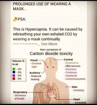 Hypercapnia.png