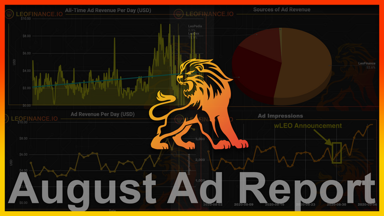 August Ad Report New Websites, More Marketing and Excitement Over the LEO Price.png