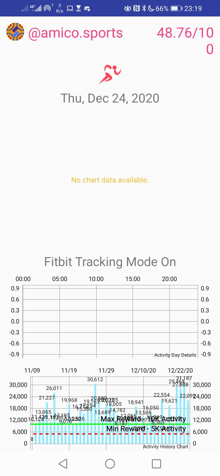 Screenshot_20201224_231901_io.actifit.fitnesstracker.actifitfitnesstracker.jpg