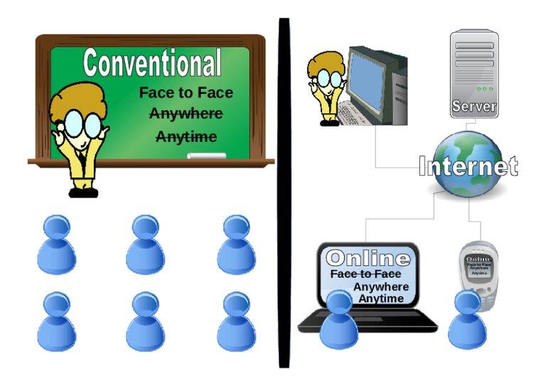 1.2.Online-Course.jpg