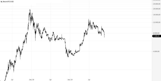 Bitcoin BTC_USD.png