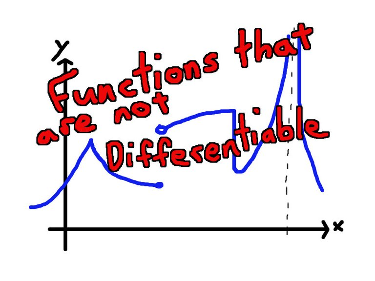 Functions that are not differentiable.jpeg