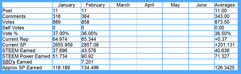 Feb table corrected for upload.png