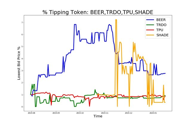 200116_tipping_BEER_trdo_tpu_shade.jpg