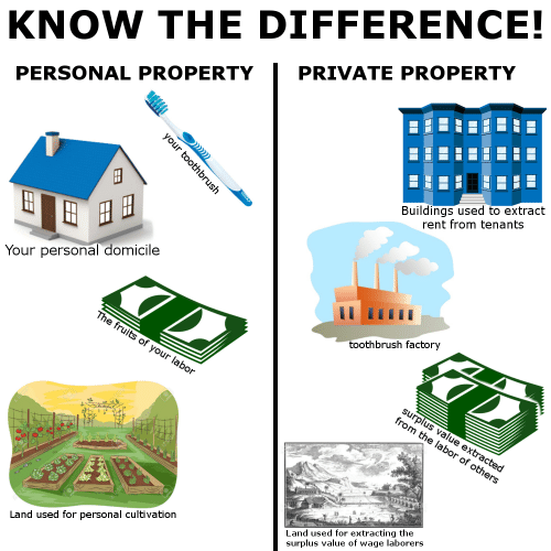 knowthedifferencepersonalpropertyprivatepropertybuildingsusedto34441890.png